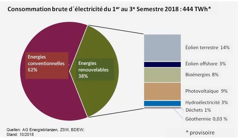 Stromverbrauch_1