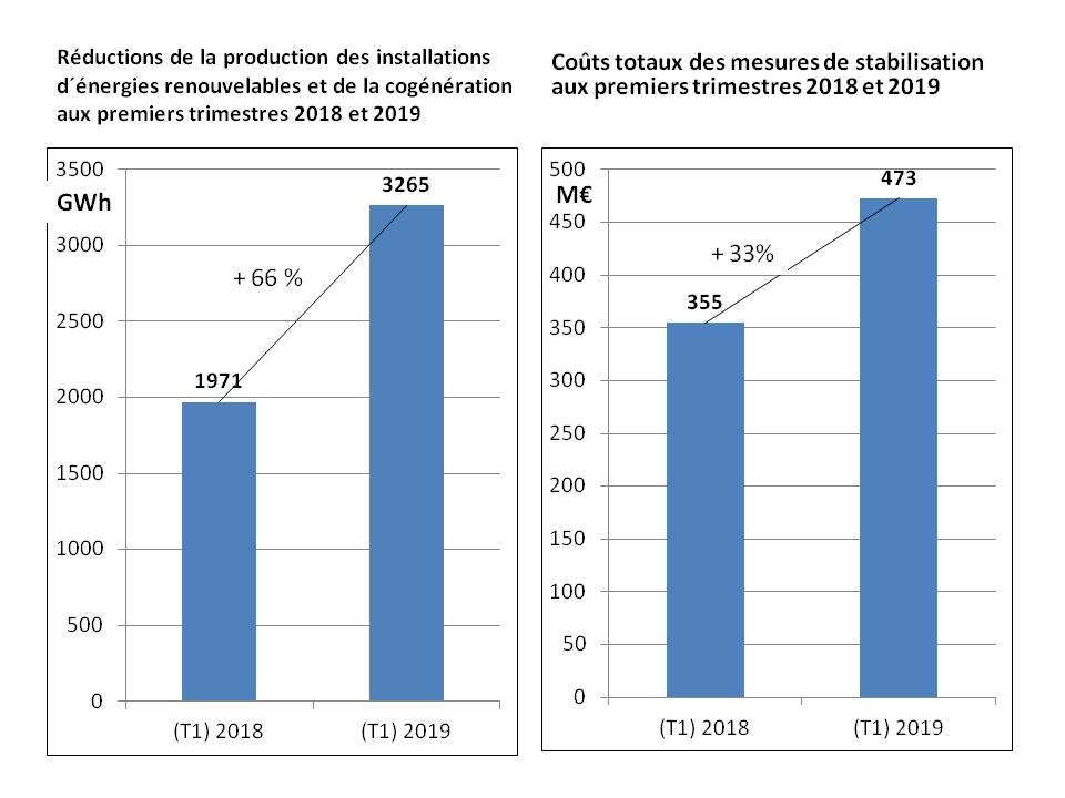 Vergleich 1 QRT 2018 _2019