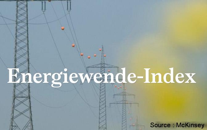 Photo Energiewende-Index Mc Kinsey