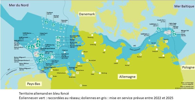 Fig 6 Verteilung Nordse Ostsee
