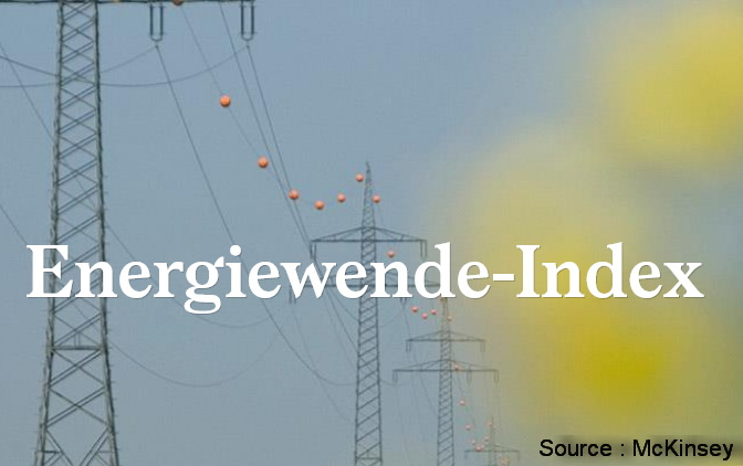 Photo Energiewende-Index Mc Kinsey
