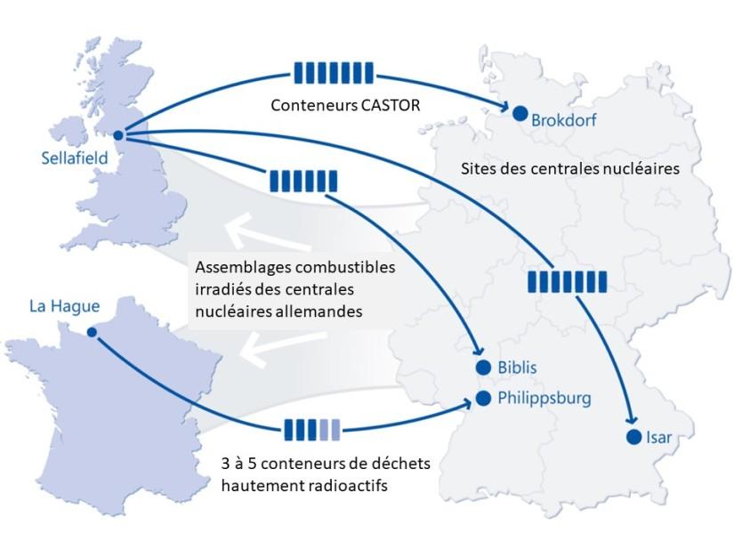 Fig 6 Retour Castor